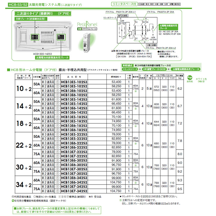 日東工業 太陽光発電システム用 HCB形ホーム分電盤 二次送り・S3タイプ(ドア付)リミッタスペース付 露出・半埋込共用型主幹3P50A 分岐10+2HCB13E5-102S3