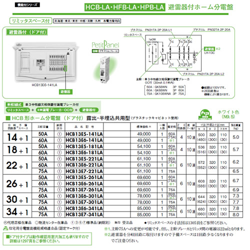 日東工業 避雷器付 HCB形ホーム分電盤(ドア付)リミッタスペース付 露出・半埋込共用型主幹3P50A 分岐14+1HCB13E5-141LA
