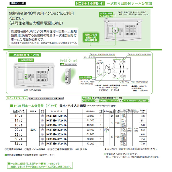 日東工業 一次送り回路付 HCB形ホーム分電盤(ドア付)リミッタスペース付 露出・半埋込共用型主幹3P60A 分岐10+2HCB13E6-102H1A