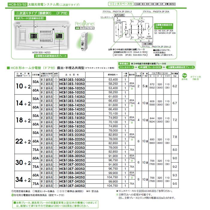日東工業 太陽光発電システム用 HCB形ホーム分電盤 二次送り・S3タイプ(ドア付)リミッタスペース付 露出・半埋込共用型主幹3P75A 分岐34+2HCB13E7-342S3
