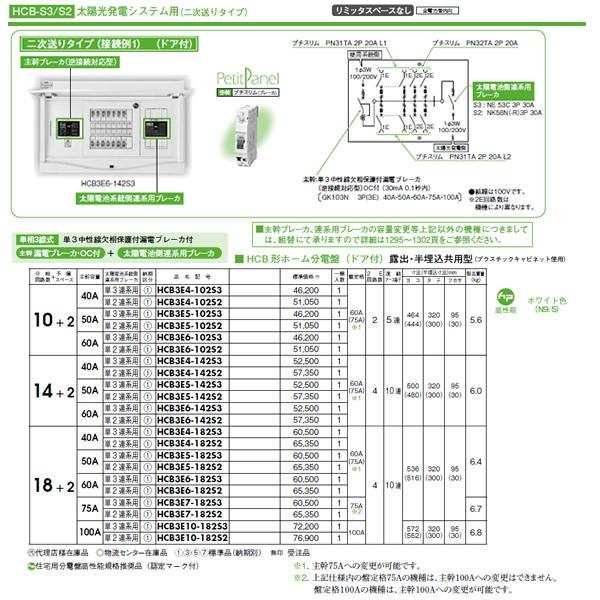 日東工業 太陽光発電システム用 HCB形ホーム分電盤 二次送り・S3タイプ(ドア付)リミッタスペースなし 露出・半埋込共用型主幹3P50A 分岐10+2HCB3E5-102S3
