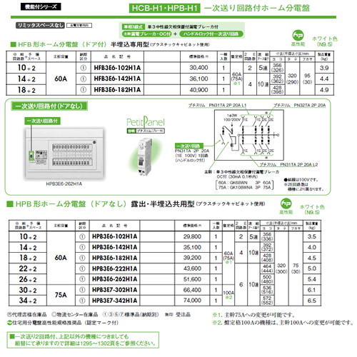 日東工業 一次送り回路付 HPB形ホーム分電盤(ドアなし)リミッタスペースなし 露出・半埋込共用型主幹3P60A 分岐10+2HPB3E6-102H1A