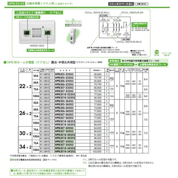 日東工業 太陽光発電システム用 HPB形ホーム分電盤 二次送り・S3タイプ(ドアなし)リミッタスペースなし 露出・半埋込共用型主幹3P75A 分岐22+2HPB3E7-222S3