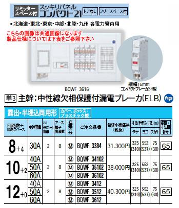 パナソニック Panasonic 電設資材住宅分電盤・分電盤スッキリパネル コンパクト21BQWF3412