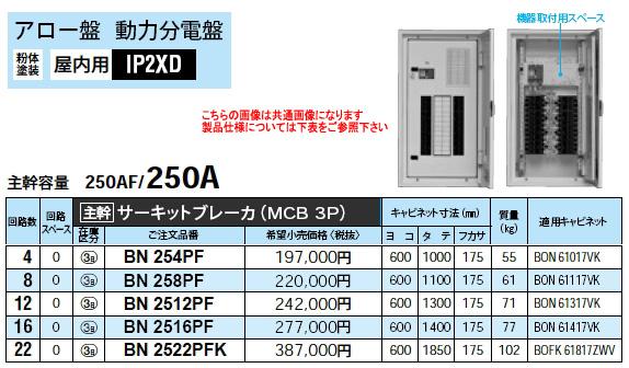 パナソニック Panasonic 電設資材アロー盤アロー盤 動力分電盤BN2522PFK