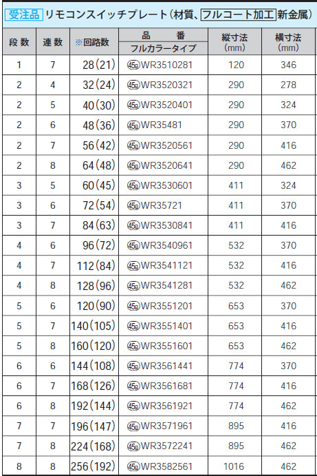 パナソニック Panasonic 電設資材リモコン配線器具リモコンスイッチプレートWR3561441