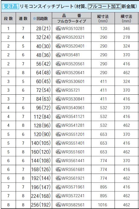 パナソニック Panasonic 電設資材リモコン配線器具リモコンスイッチプレートWR3572241