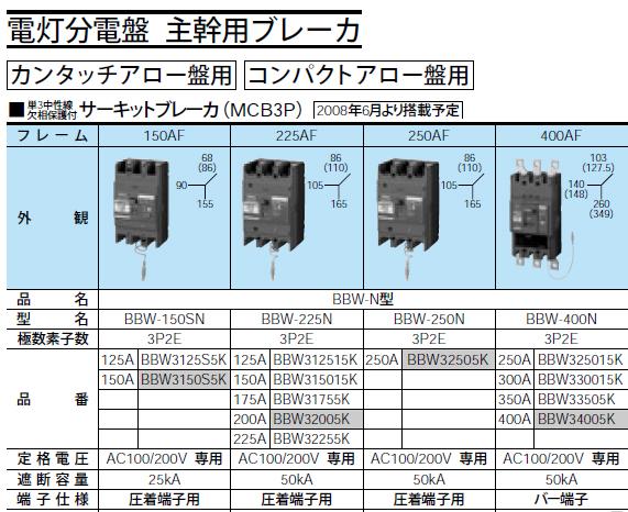 パナソニック Panasonic 電設資材アロー盤電灯分電盤 主幹用ブレーカBBW32505K