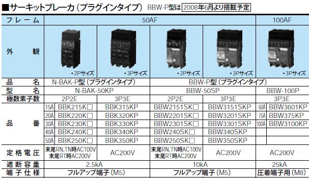 パナソニック Panasonic 電設資材アロー盤動力分電盤 分岐回路用ブレーカBBW3601KP