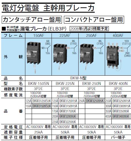 パナソニック Panasonic 電設資材アロー盤電灯分電盤 主幹用ブレーカBKW3150915K