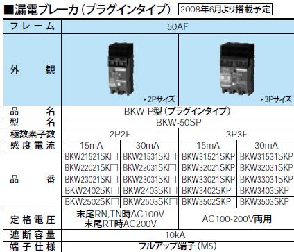 パナソニック Panasonic 電設資材アロー盤動力分電盤 分岐回路用ブレーカBKW31531SKP