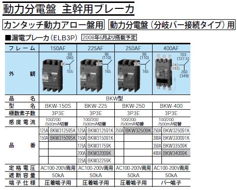 パナソニック Panasonic 電設資材アロー盤動力分電盤 主幹用ブレーカBKW33509K