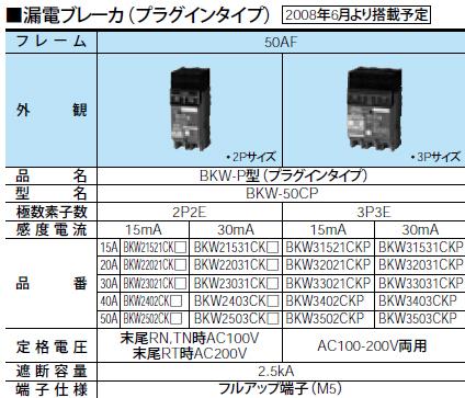 パナソニック Panasonic 電設資材アロー盤動力分電盤 分岐回路用ブレーカBKW3402CKP