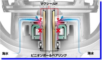 ダイワ 17 エメラルダス MX 2508PE‐H シングルハンドル [17 EMERALDAS MX スピニングリール]