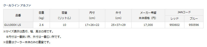 ダイワ (Daiwa)クールライン アルファ GU1000X LS ブルー
