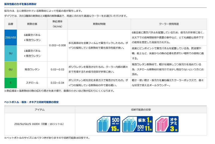プロバイザー HD SU1600X アイスブルー