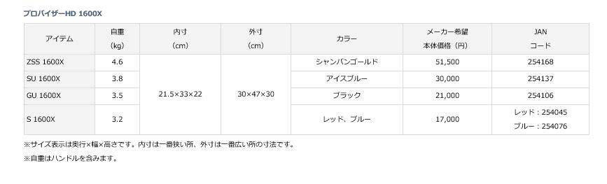 プロバイザー HD S1600X ブルー