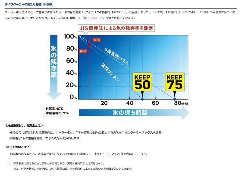 プロバイザー HD S2700 ブルー