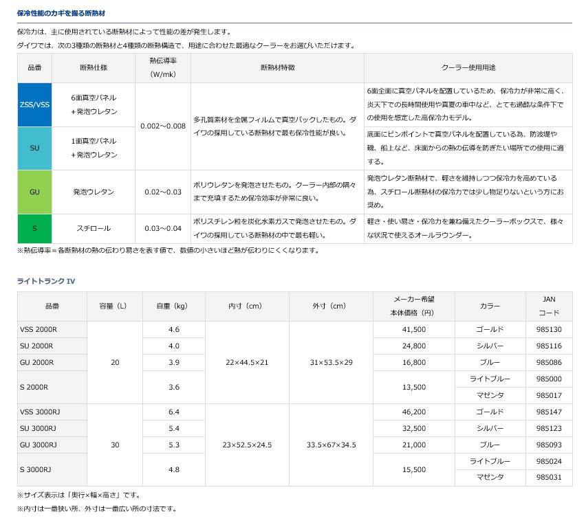 ライトトランク4 S3000RJ マゼンタ