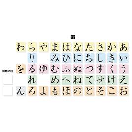 【法人様限定商品】-ed 805789 両面ひらがな書き順カード メーカー名 オータケ-【教育・福祉】
