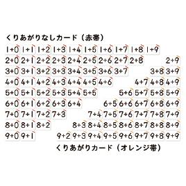 【法人様限定商品】-ed 805798 たしざんカード メーカー名 オータケ-【教育・福祉】