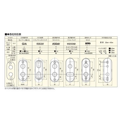 日中製作所 最新号掲載アイテム 各社対応レバーハンドル 限定タイムセール ブロンズ NP-38D1-W-B