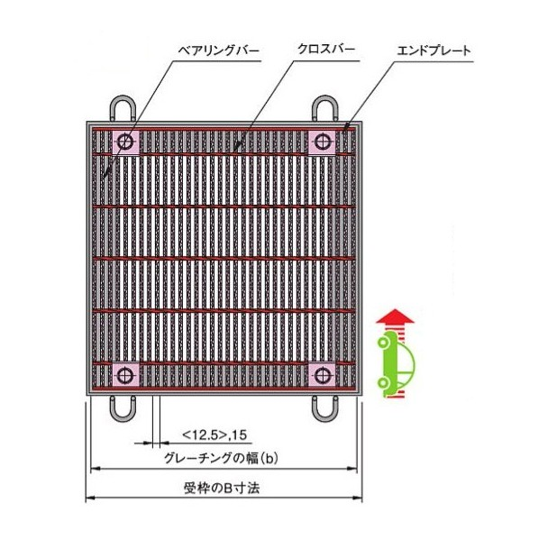 中部コーポレーション ボルト固定式 細目正方形桝用スチールグレーチング b(347+347)×a700×h50mm VG1HBBF750-66B 1個