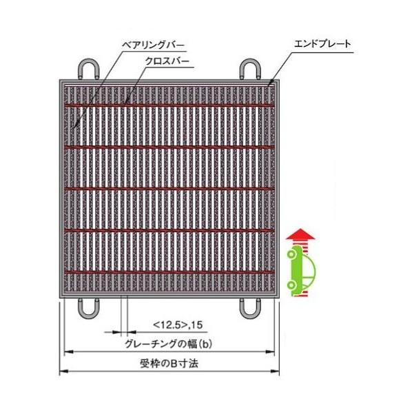 中部コーポレーション 落とし込式 正方形桝用スチールグレーチング b(347+347)×a700×h50mm VG1HBF750-66 1個