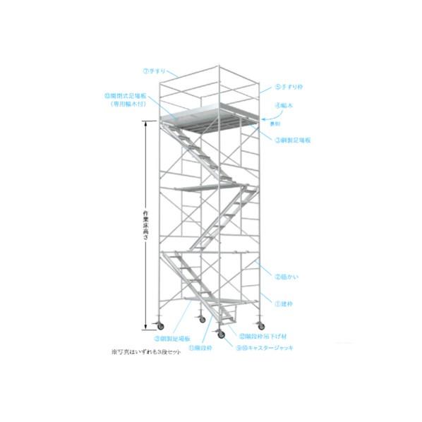 123ワン・ツー・スリー 内階段式ローリングタワー 3段セット URTS-3 1セット