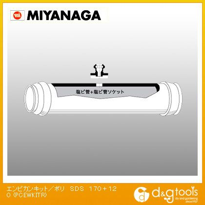 ミヤナガ 塩ビ管キット/ポリクリックシリーズ SDSプラスシャンク (PCEWKITR)