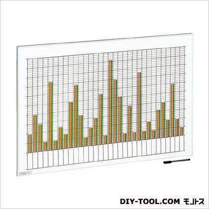 日本統計機 小型グラフ  SG332