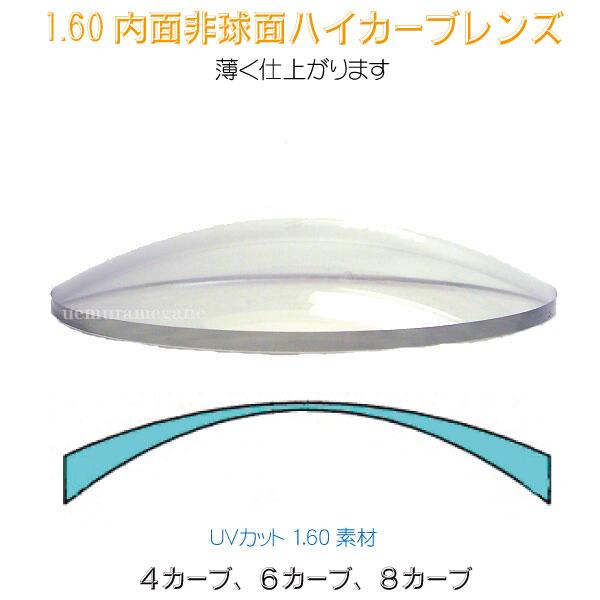 6カーブ1.60内面非球面ハードマルチUVカット 160hc-ias-hmc