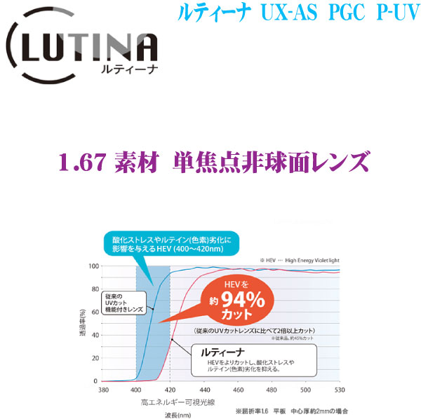 ルティーナ UX AS PGC167素材 単焦点レンズ 東海光学