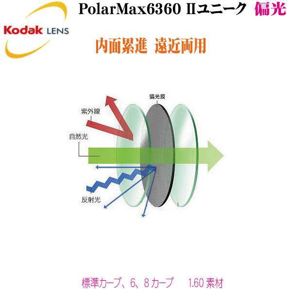 Kodak コダック 偏光累進レンズ ポラマックス6360ツーユニークPolarMax6360 UNIQUE1.60薄型 度付き 遠近両用
