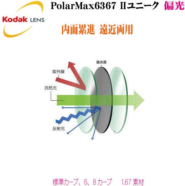 通常カーブ 通常便なら送料無料 セール 特集 高カーブ 6カーブ 8カーブ 同一価格 Kodak コダック 偏光累進レンズ 度付き 遠近両用 UNIQUE1.67薄型 ポラマックス6367ツーユニークPolarMax6367