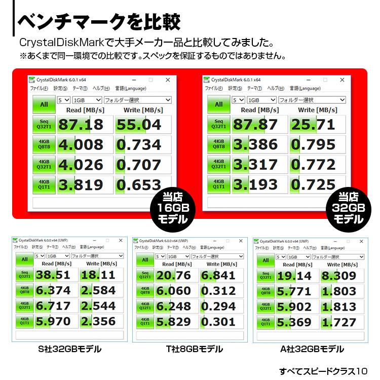 クーポン発行中! 【メール便】 microSDカード マイクロSDカード SD 32GB Class10 ドライブレコーダー向けメモリ 最大書込速度20MB/s 1年保証