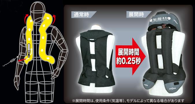 Hit-air气囊防护具H-10(供骑马使用的安全的最好·身体防护具)
