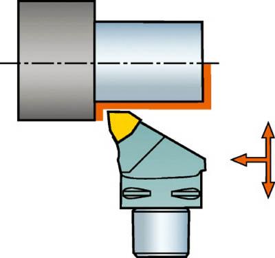 【サンドビック】サンドビック コロマントキャプト コロターンRC用カッティングヘッド C5DWLNR3506008[サンドビック ホルダー切削工具旋削・フライス加工工具ホルダー]【TN】【TC】