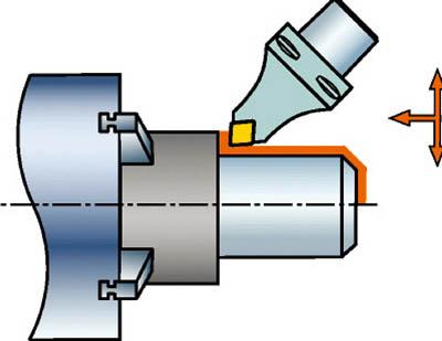 【サンドビック】サンドビック コロマントキャプト コロターンRC用カッティングヘッド C6DCMNN0011512[サンドビック ホルダー切削工具旋削・フライス加工工具ホルダー]【TN】【TC】