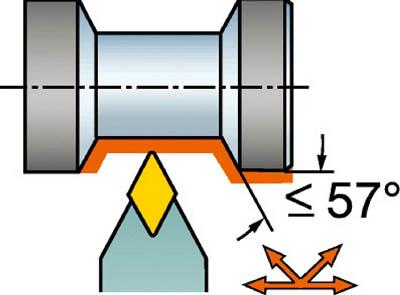 【サンドビック】サンドビック コロターンRC ネガチップ用シャンクバイト DDNNN3225P15[サンドビック ホルダー切削工具旋削・フライス加工工具ホルダー]【TN】【TC】