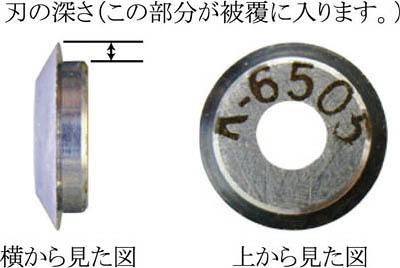 【IDEAL】IDEAL リンガー 替刃 K6505[IDEAL 航空機用工具作業用品電設工具ワイヤストリッパー]【TN】【TC】