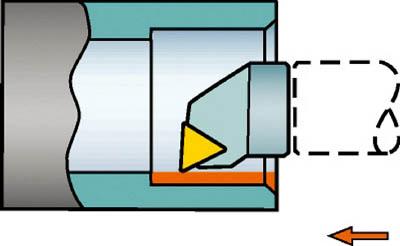 【サンドビック】サンドビック コロターンSL コロターン107用カッティングヘッド R579.0C50403516[サンドビック ホルダー切削工具旋削・フライス加工工具ホルダー]【TN】【TC】