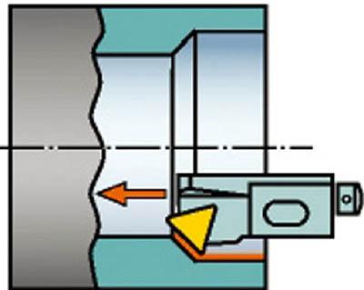 【サンドビック】サンドビック コロターン107 ポジチップ用カートリッジ STSCR10CA11[サンドビック ホルダー切削工具旋削・フライス加工工具ホルダー]【TN】【TC】