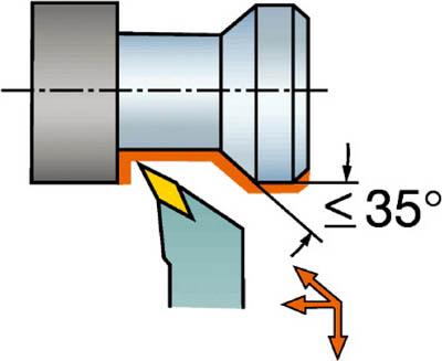 【サンドビック】サンドビック コロターン107 ポジチップ用シャンクバイト SVHBR3225P16[サンドビック ホルダー切削工具旋削・フライス加工工具ホルダー]【TN】【TC】