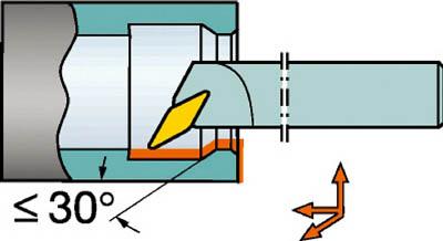 【サンドビック】サンドビック コロターン107 ポジチップ用ボーリングバイト A25TSVPBR16[サンドビック ホルダー切削工具旋削・フライス加工工具ホルダー]【TN】【TC】
