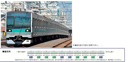 TOMIX Nゲージ E233 2000系 基本セット 92571 鉄道模型 電車[cb]