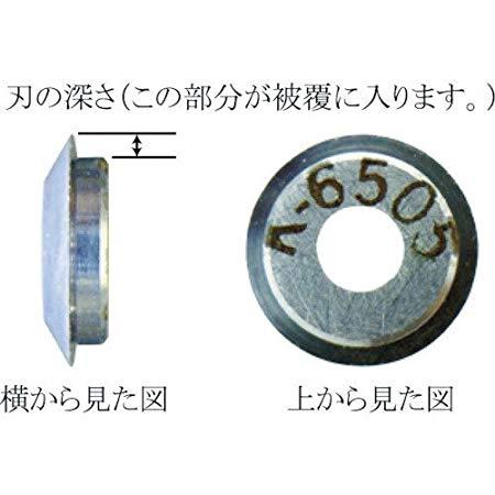 IDEAL リンガー 替刃 K-6505[cb]