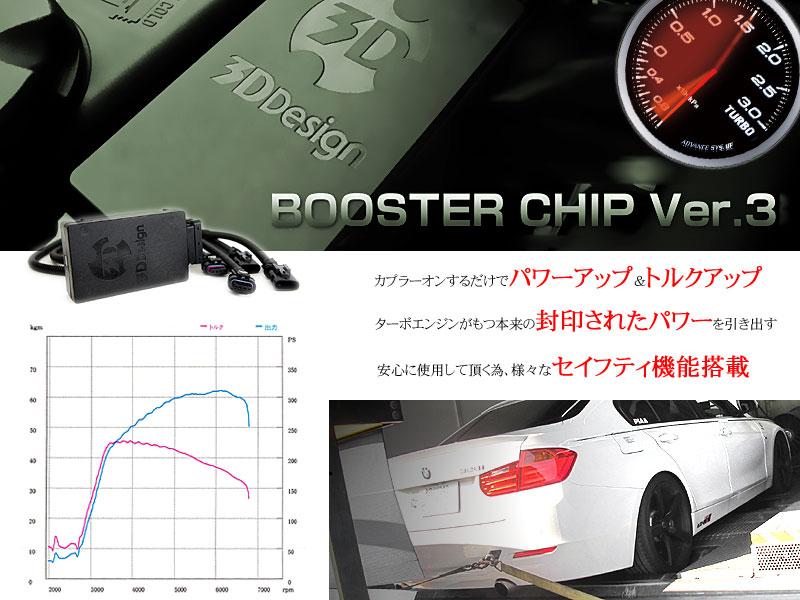 [3DDesign]BMW F12 M6(S63B44)用ブースターチップ