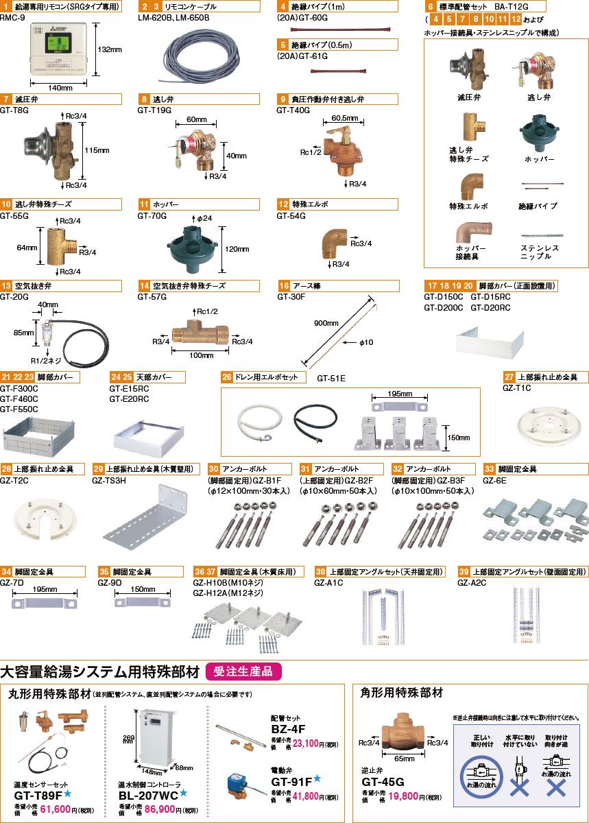三菱 電気温水器GZ B2F別売部品 アンカーボルト φ10×60mm・50本入新品RCPqUMSzVp