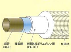 コベルコマテリアル銅管 CTXチューブコイル <C-DB> 【型式:C1302513DB 42202536】[新品]